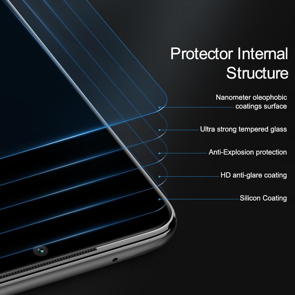 Redmi Note 8 Pro skjávörn